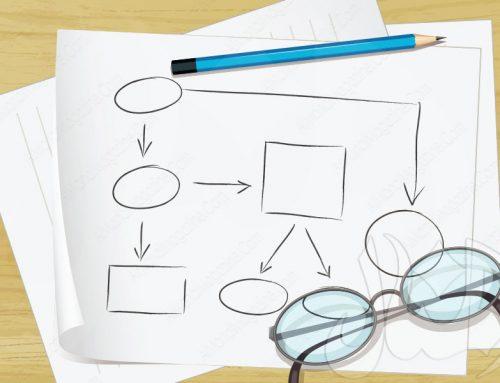 التخطيط الاستراتيجي : كيف يمكنك أن تكون مخططًا استراتيجيًا ؟