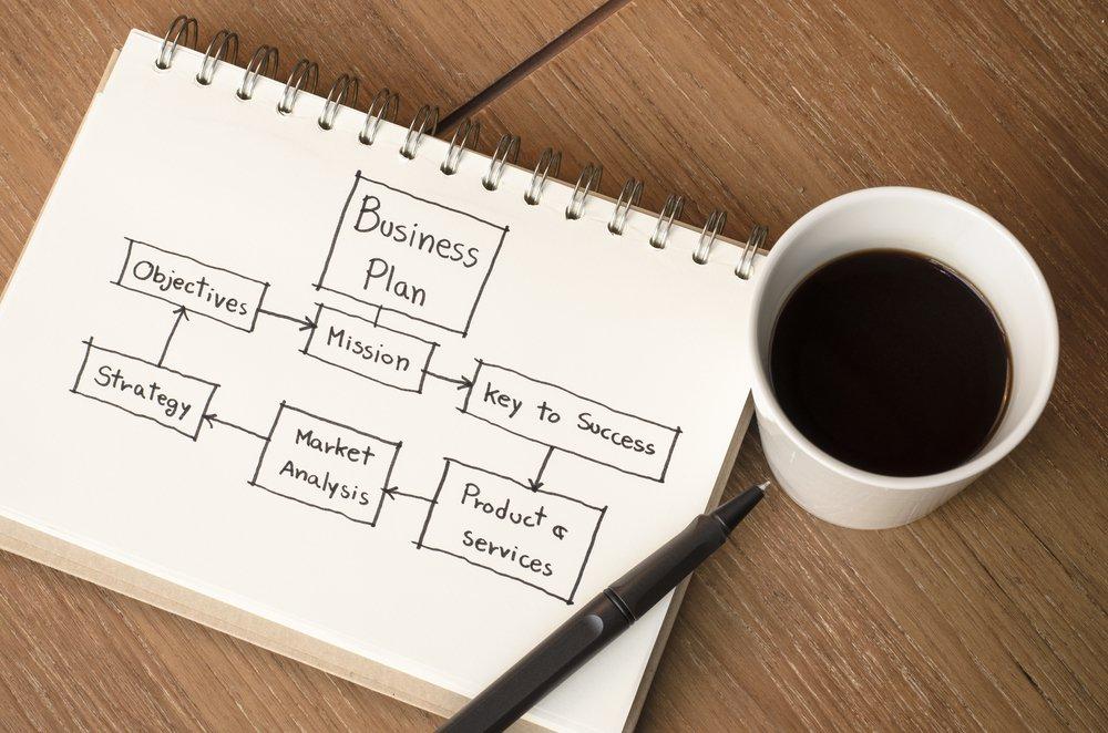 business plan comment ecrire un business plan domiciliation et cr ation d 39 entreprises. Black Bedroom Furniture Sets. Home Design Ideas